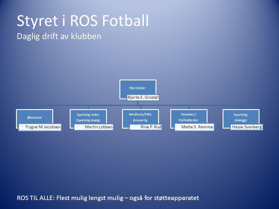 Styret i ROS Fotball Daglig drift av klubben Styreleder Bjarte E.