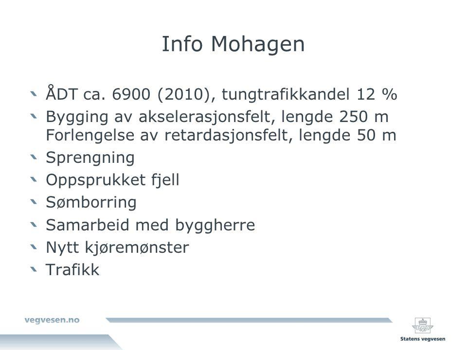Info Mohagen ÅDT ca.