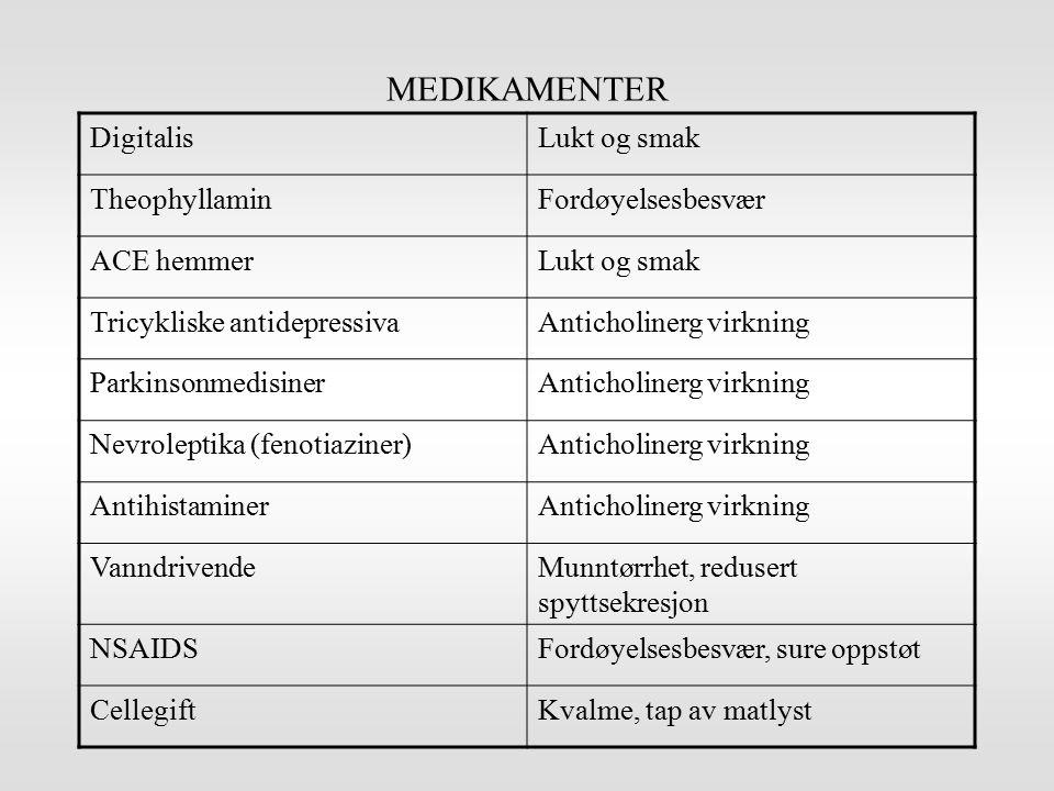 MEDIKAMENTER DigitalisLukt og smak TheophyllaminFordøyelsesbesvær ACE hemmerLukt og smak Tricykliske antidepressivaAnticholinerg virkning ParkinsonmedisinerAnticholinerg virkning Nevroleptika (fenotiaziner)Anticholinerg virkning AntihistaminerAnticholinerg virkning VanndrivendeMunntørrhet, redusert spyttsekresjon NSAIDSFordøyelsesbesvær, sure oppstøt CellegiftKvalme, tap av matlyst