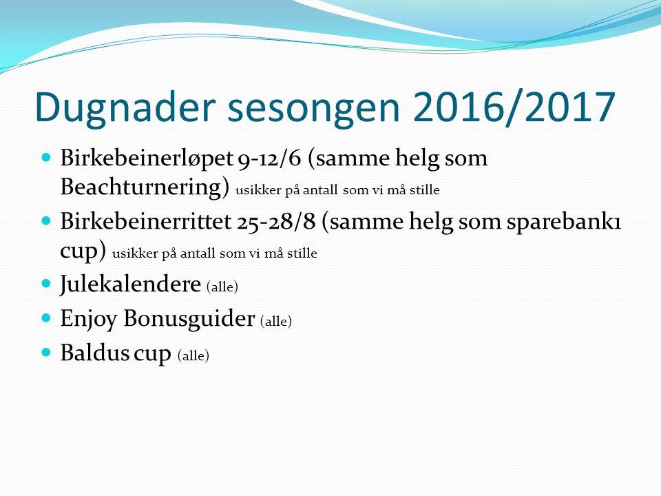 Dugnader sesongen 2016/2017 Birkebeinerløpet 9-12/6 (samme helg som Beachturnering) usikker på antall som vi må stille Birkebeinerrittet 25-28/8 (samme helg som sparebank1 cup) usikker på antall som vi må stille Julekalendere (alle) Enjoy Bonusguider (alle) Baldus cup (alle)