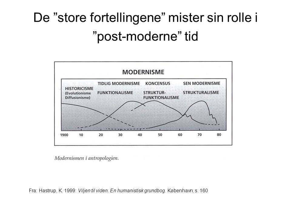 """De """"store fortellingene"""" mister sin rolle i """"post-moderne"""" tid Fra: Hastrup, K. 1999: Viljen til viden. En humanistisk grundbog. København, s. 160"""