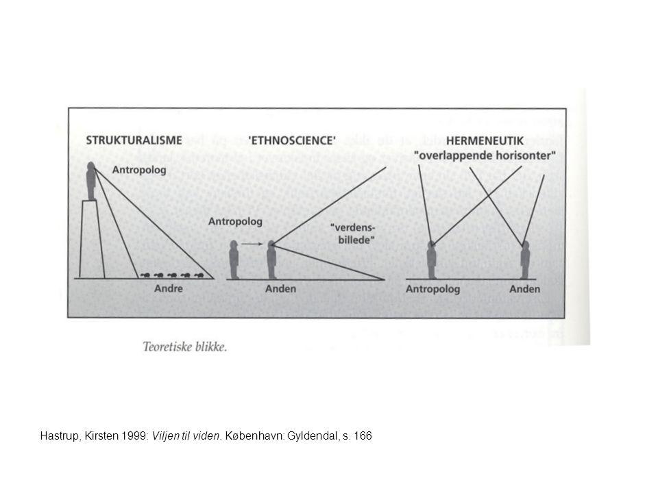 Hastrup, Kirsten 1999: Viljen til viden. København: Gyldendal, s. 166