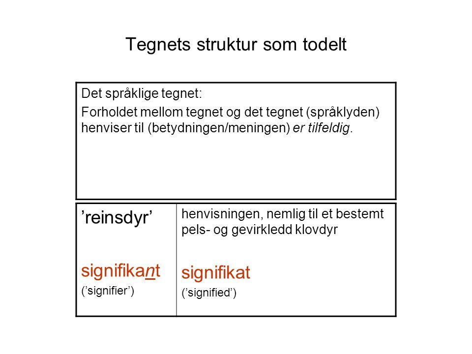 Tegnets struktur som todelt Det språklige tegnet: Forholdet mellom tegnet og det tegnet (språklyden) henviser til (betydningen/meningen) er tilfeldig.