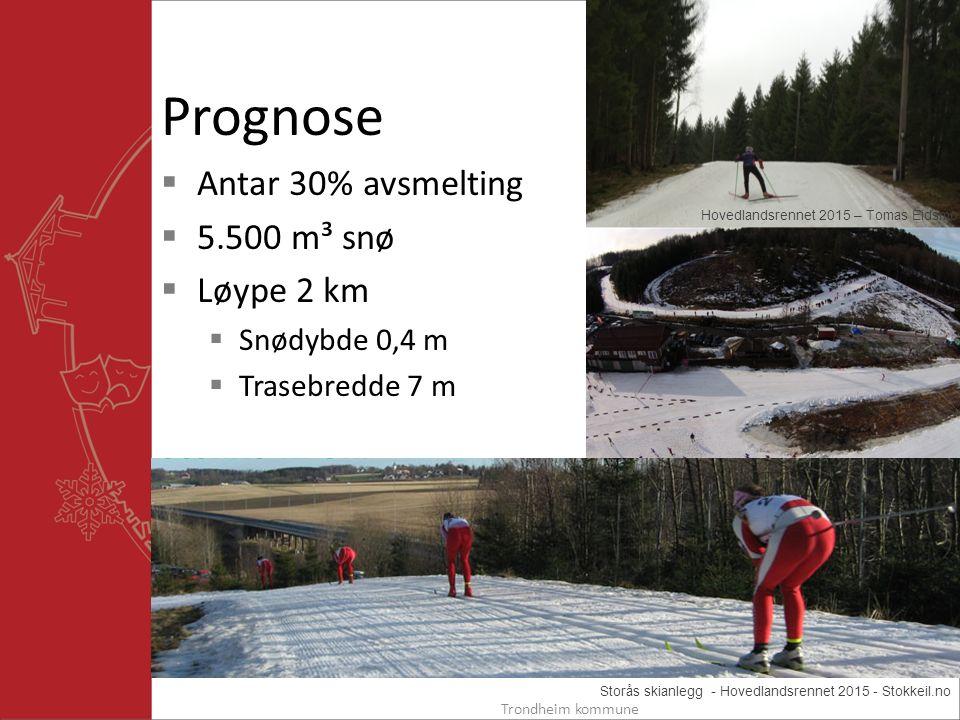 Prognose  Antar 30% avsmelting  5.500 m³ snø  Løype 2 km  Snødybde 0,4 m  Trasebredde 7 m Trondheim kommune Storås skianlegg - Hovedlandsrennet 2015 - Stokkeil.no Hovedlandsrennet 2015 – Tomas Eidsmo