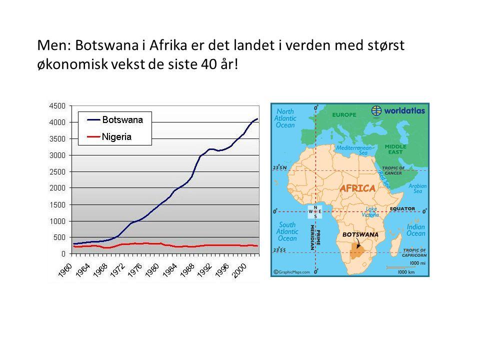 Men: Botswana i Afrika er det landet i verden med størst økonomisk vekst de siste 40 år!
