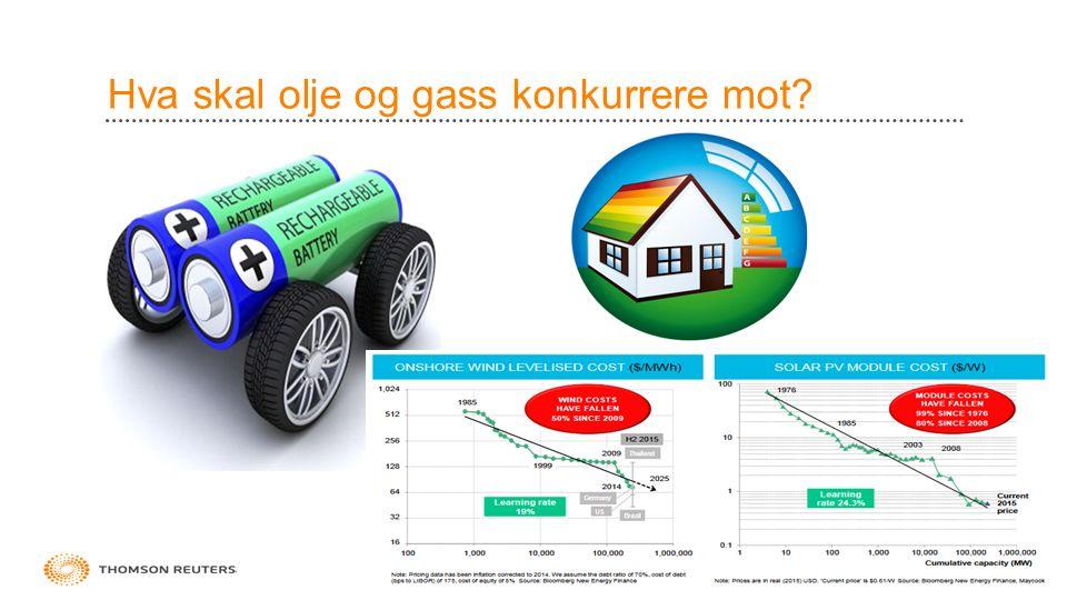 Hva skal olje og gass konkurrere mot 11