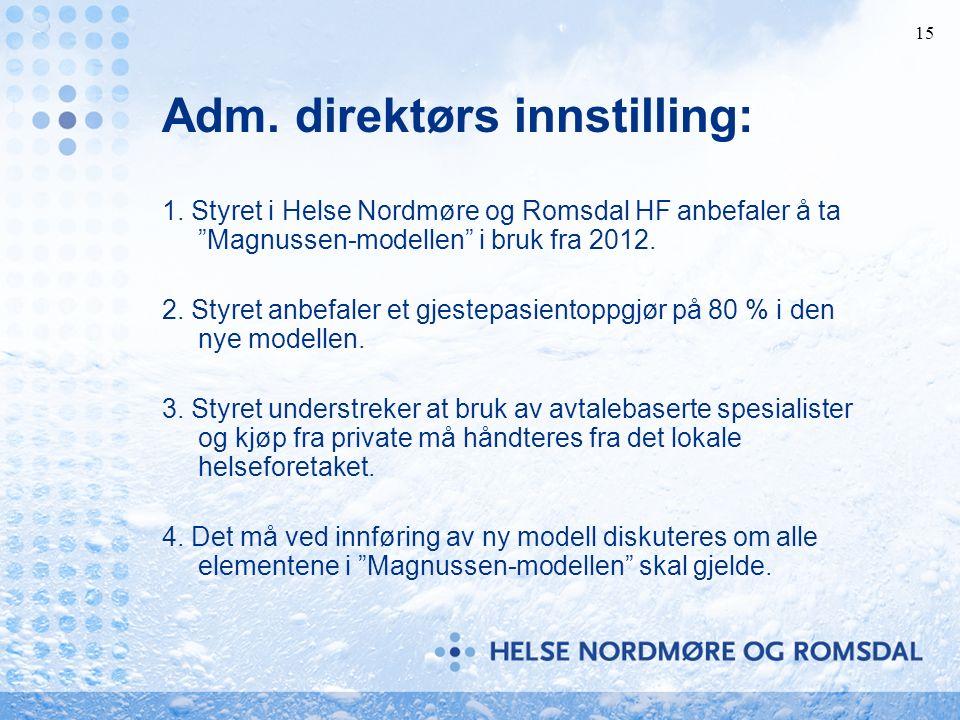 15 Adm. direktørs innstilling: 1.
