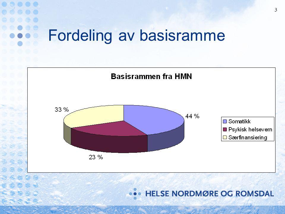 14 Gjestepasientoppgjør Basisramme må korrigeres for flyt av pasienter innad i HMN 80 % DRG vs 100 % DRG Faste kostnader vs marginalkostnader 80 % gjestepasientoppgjør utenfor HMN Mest mulig behandling lokalt