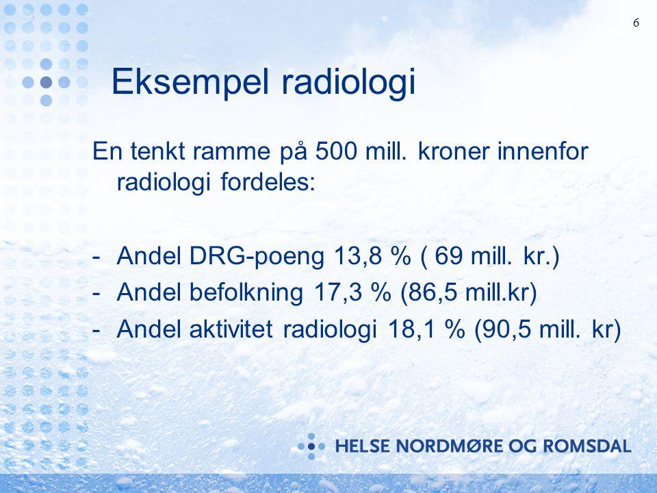 6 Eksempel radiologi En tenkt ramme på 500 mill.