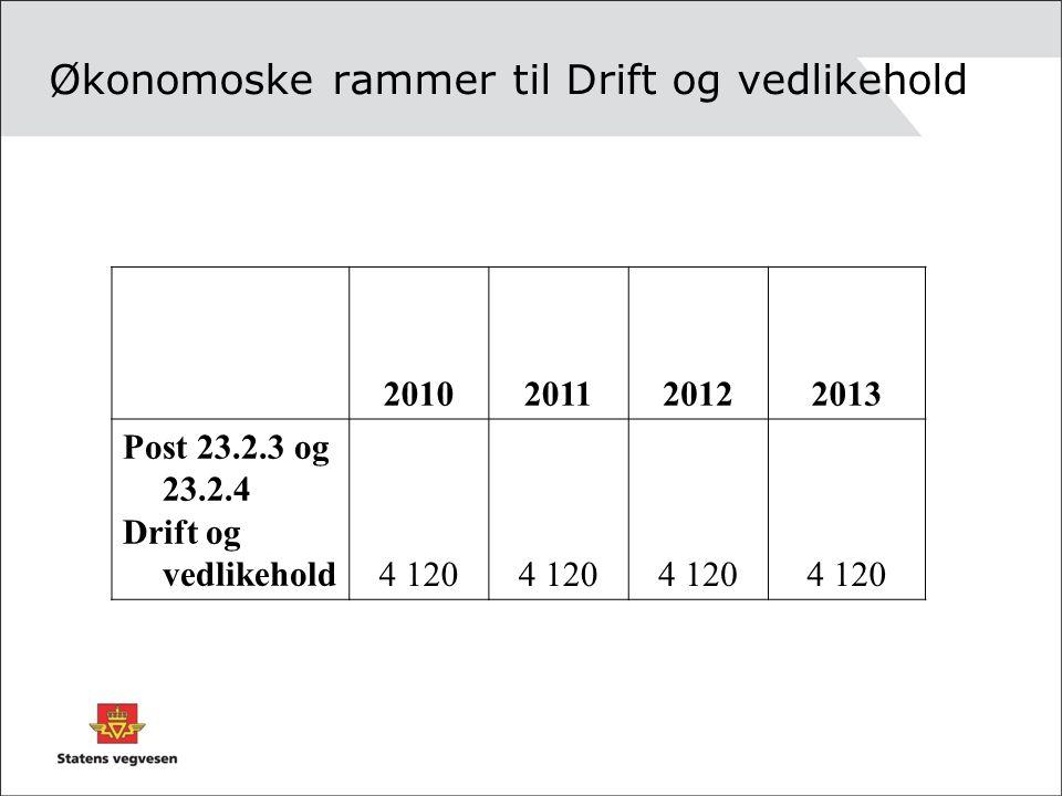 Økonomoske rammer til Drift og vedlikehold 2010201120122013 Post 23.2.3 og 23.2.4 Drift og vedlikehold 4 120
