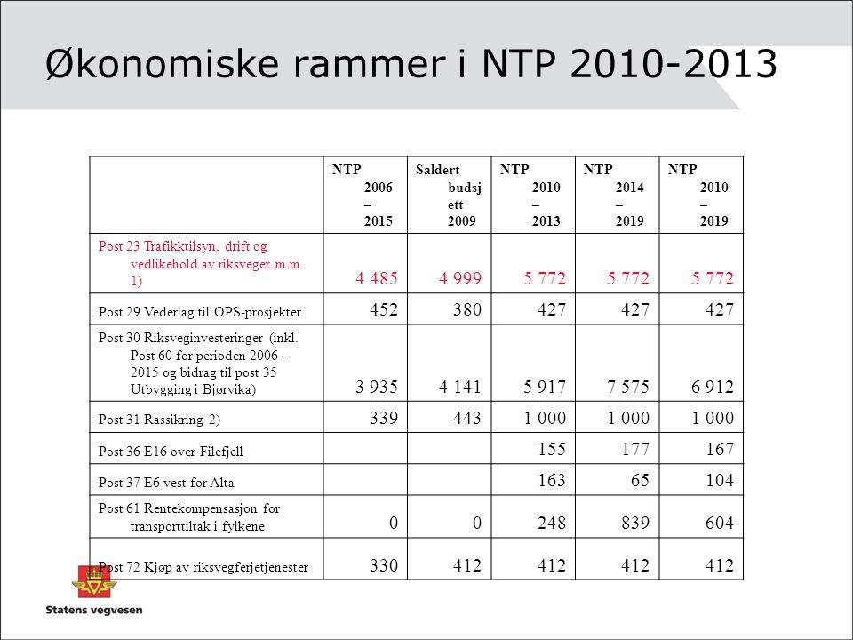 Økonomiske rammer i NTP 2010-2013 NTP 2006 – 2015 Saldert budsj ett 2009 NTP 2010 – 2013 NTP 2014 – 2019 NTP 2010 – 2019 Post 23 Trafikktilsyn, drift og vedlikehold av riksveger m.m.