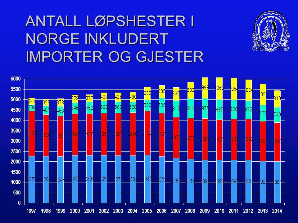 ANTALL NORSKFØDTE LØPSHESTER