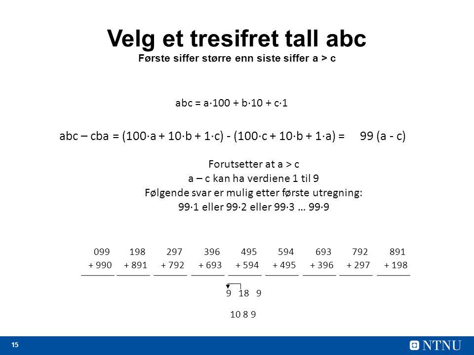 15 Velg et tresifret tall abc Første siffer større enn siste siffer a > c abc = a·100 + b·10 + c·1 abc – cba = (100·a + 10·b + 1·c) - (100·c + 10·b + 1·a) =99 (a - c) Forutsetter at a > c a – c kan ha verdiene 1 til 9 Følgende svar er mulig etter første utregning: 99·1 eller 99·2 eller 99·3 … 99·9 099 + 990 9 18 9 198 + 891 297 + 792 396 + 693 495 + 594 594 + 495 693 + 396 792 + 297 891 + 198 10 8 9