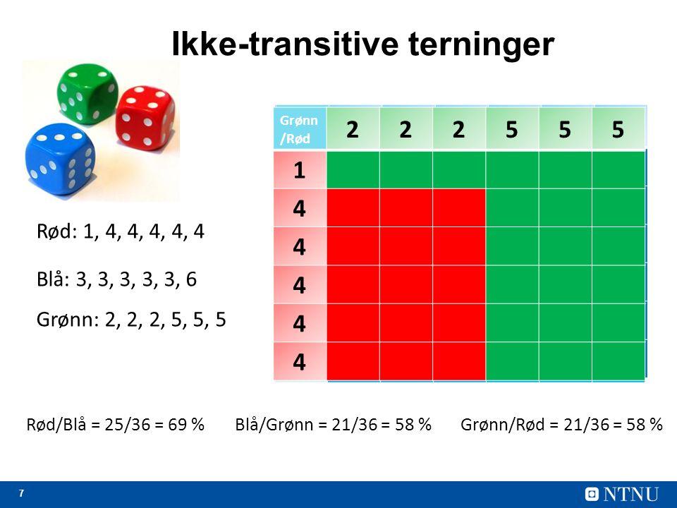 7 Ikke-transitive terninger Rød: 1, 4, 4, 4, 4, 4 Blå: 3, 3, 3, 3, 3, 6 Grønn: 2, 2, 2, 5, 5, 5 Rød/ Blå 144444 3 3 3 3 3 6 Blå/ Grønn 333336 2 2 2 5