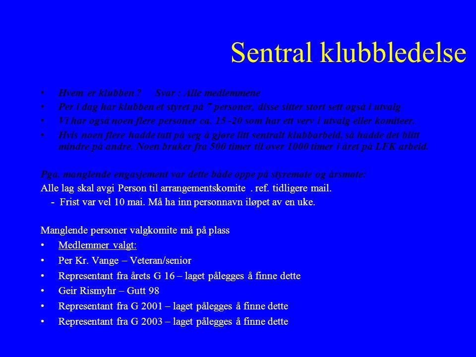Internettsiden Info fra klubb: www.lovenstadfk.nowww.lovenstadfk.no Om klubben; Tillitsvalgte /kontaktpers/, habdl.plan, håndbok, LFK 40 år For lagledere: Det meste dere trenger + håndbok etc.