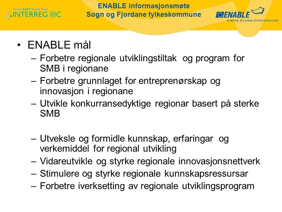 enabling european entrepreneurship ENABLE informasjonsmøte Sogn og Fjordane fylkeskommune ENABLE mål –Forbetre regionale utviklingstiltak og program for SMB i regionane –Forbetre grunnlaget for entreprenørskap og innovasjon i regionane –Utvikle konkurransedyktige regionar basert på sterke SMB –Utveksle og formidle kunnskap, erfaringar og verkemiddel for regional utvikling –Vidareutvikle og styrke regionale innovasjonsnettverk –Stimulere og styrke regionale kunnskapsressursar –Forbetre iverksetting av regionale utviklingsprogram
