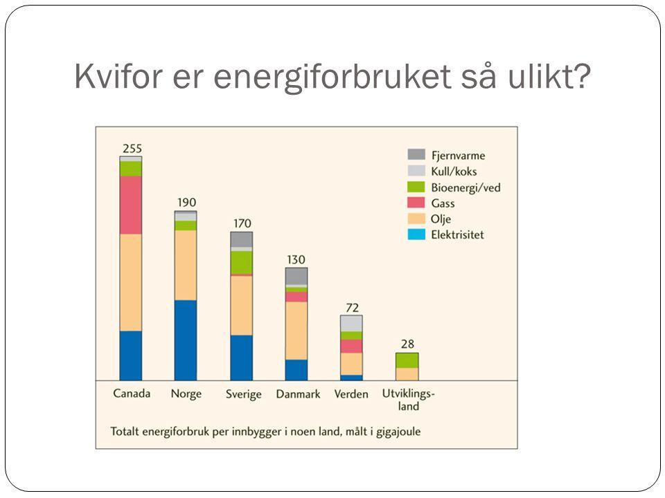 Kvifor er energiforbruket så ulikt