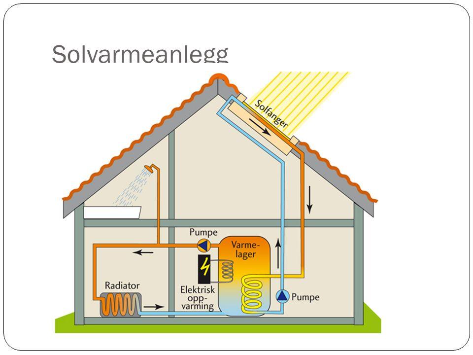 Bioenergi: CO2-nøytral energikjelde Tradisjonell bioenergi: Vedfyring Moderne bioenergi har eit stort potensiale i Noreg: Til dømes vassboren varme i bedrifter, fabrikker og institusjonar.