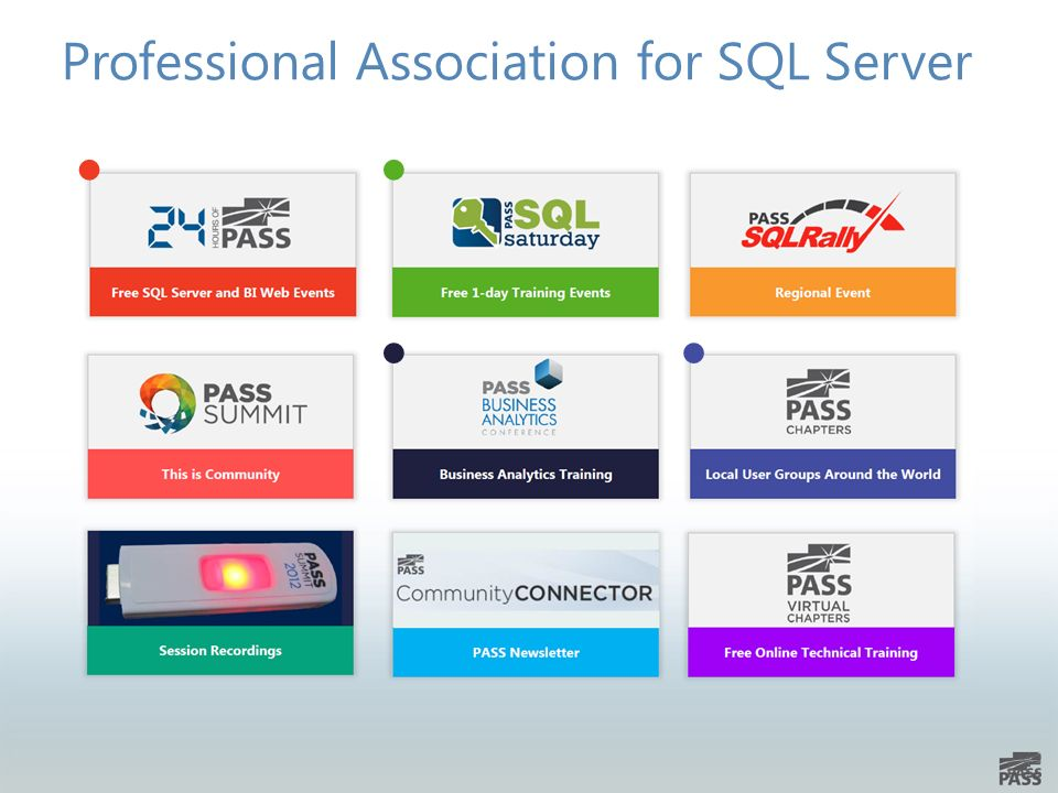 Professional Association for SQL Server