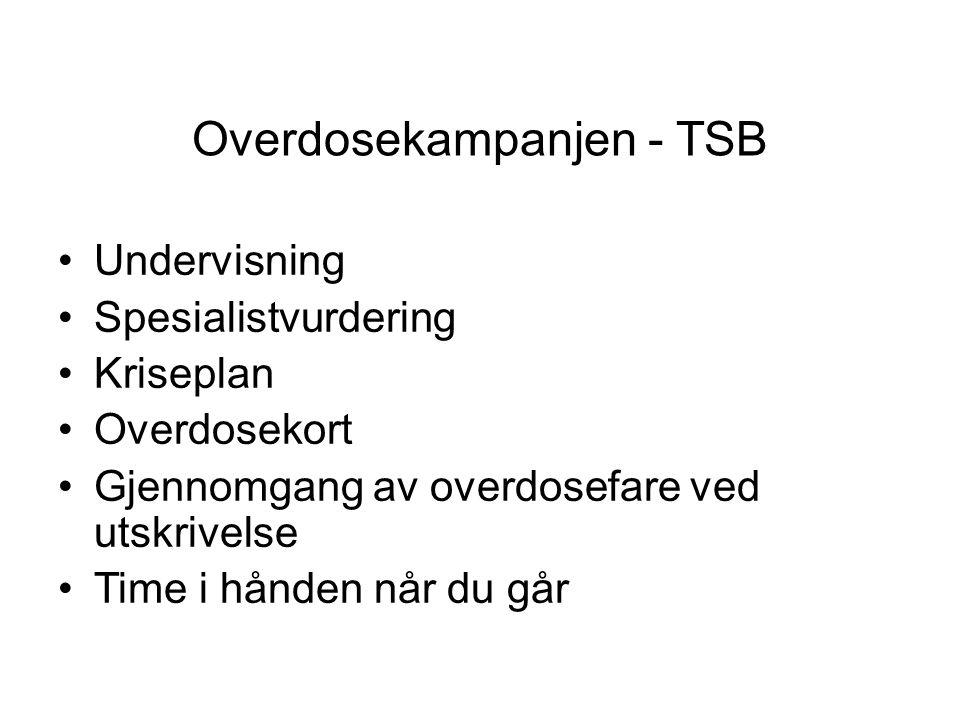 Overdosekampanjen - TSB Undervisning Spesialistvurdering Kriseplan Overdosekort Gjennomgang av overdosefare ved utskrivelse Time i hånden når du går