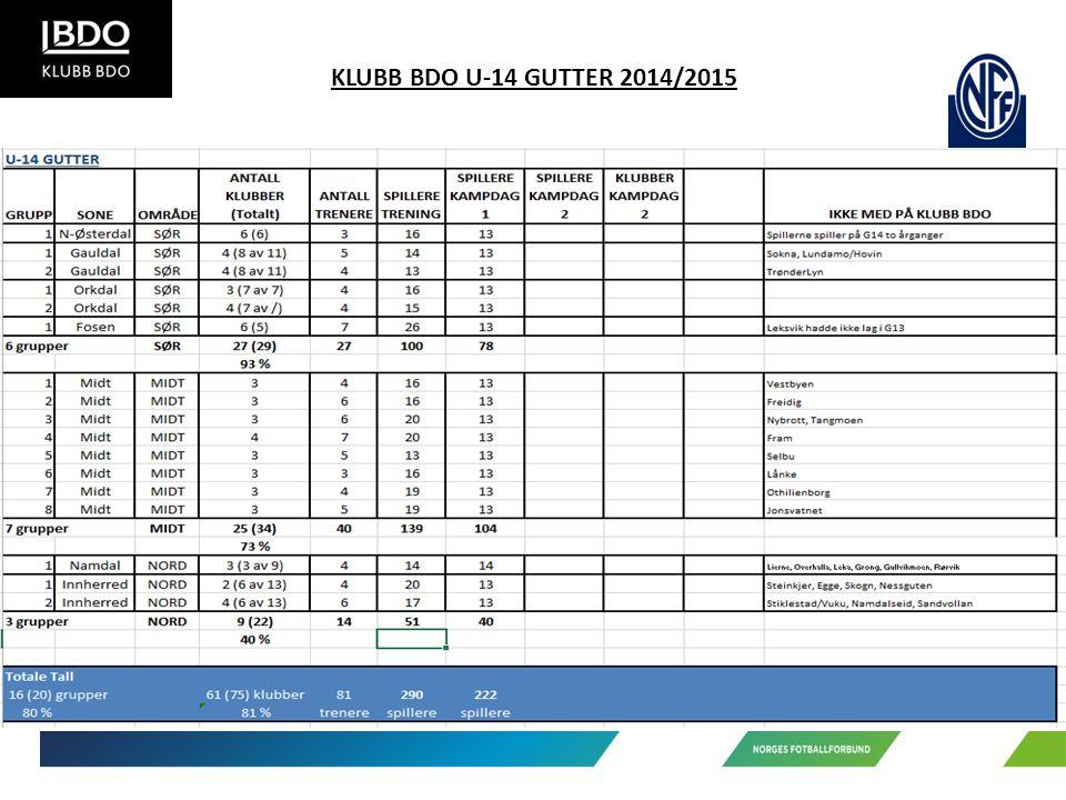 KLUBB BDO U-14 GUTTER 2014/2015