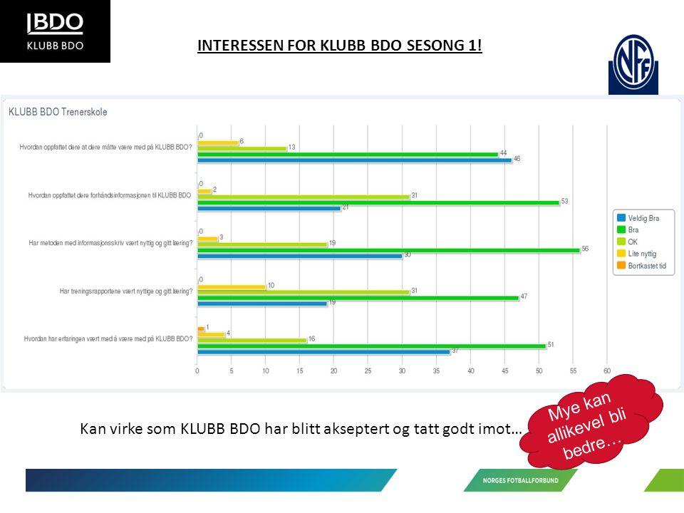 Kan virke som KLUBB BDO har blitt akseptert og tatt godt imot… Mye kan allikevel bli bedre… INTERESSEN FOR KLUBB BDO SESONG 1!