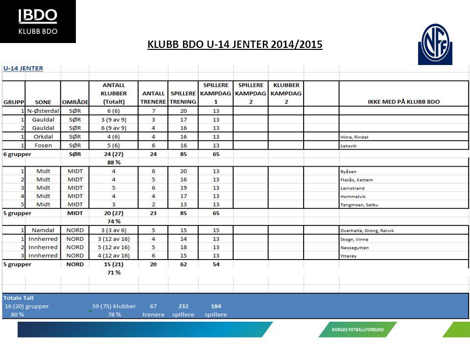 KLUBB BDO U-14 JENTER 2014/2015