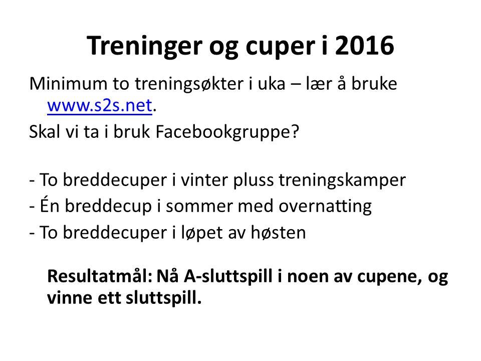 Treninger og cuper i 2016 Minimum to treningsøkter i uka – lær å bruke www.s2s.net.