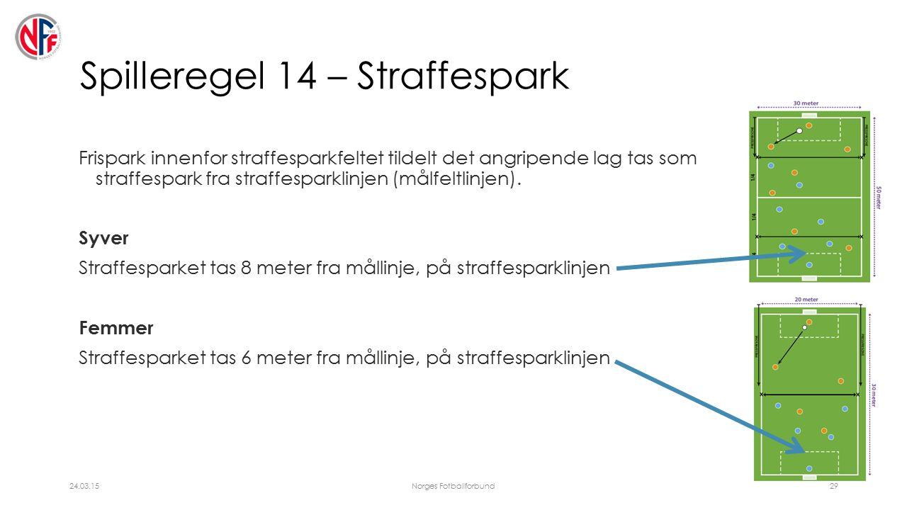 Spilleregel 14 – Straffespark Frispark innenfor straffesparkfeltet tildelt det angripende lag tas som straffespark fra straffesparklinjen (målfeltlinjen).