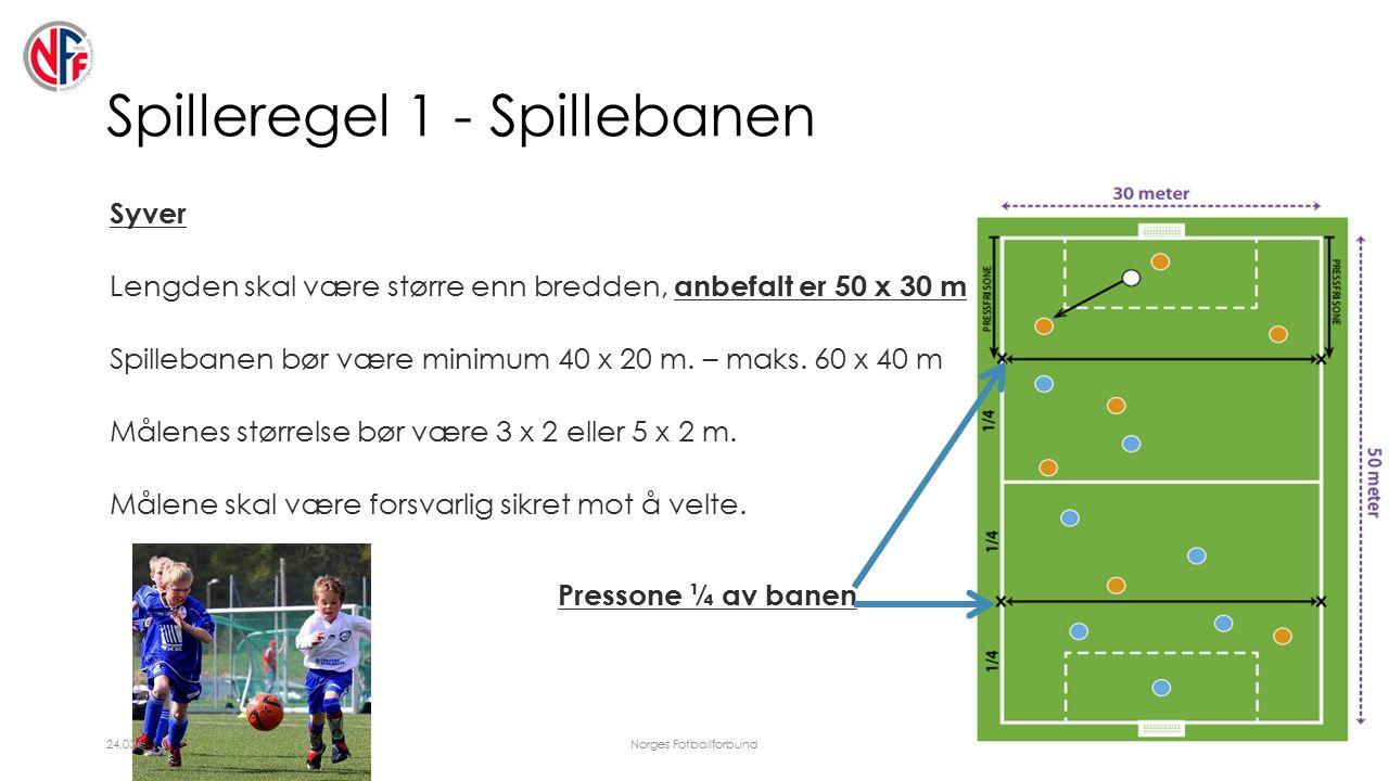 Spilleregel 2 – Ballen Syver Ballstørrelse nr.
