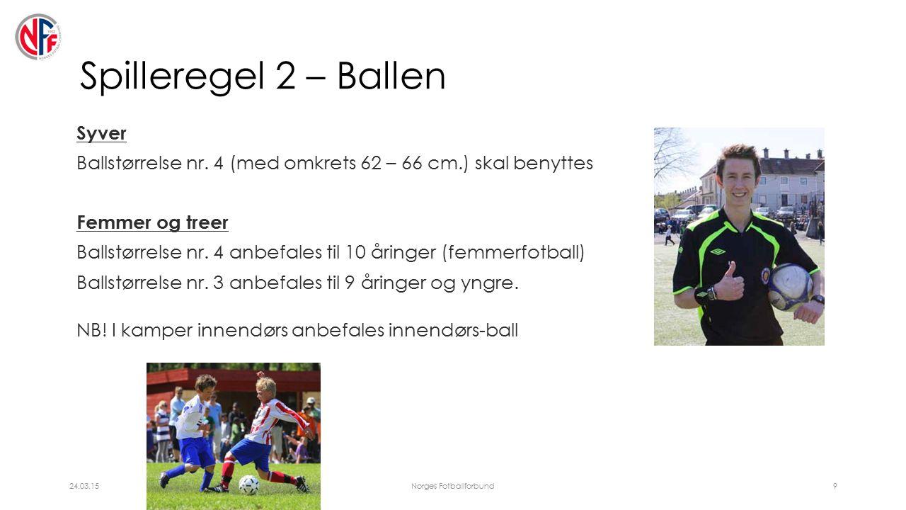 Spilleregel 15 – Innkast Innkastet skal tas fra det stedet ballen passerte sidelinjen Kastet utføres med begge hendene, kaster ballen bakfra og over hodet.