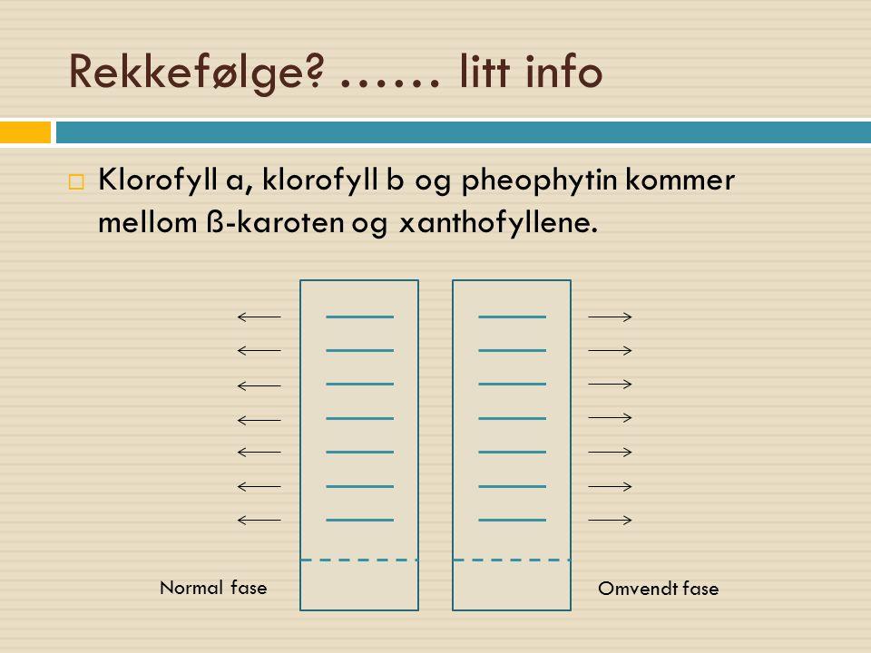 Rekkefølge? …… litt info  Klorofyll a, klorofyll b og pheophytin kommer mellom ß-karoten og xanthofyllene. Omvendt fase Normal fase