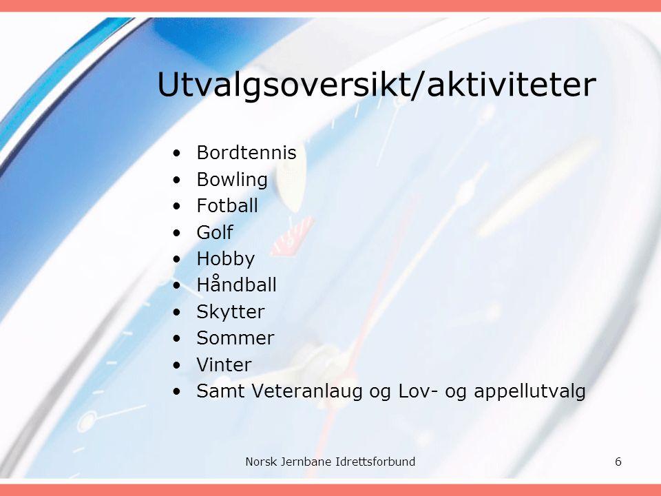 Aktive lag 2010 47 registrerte –Fra Narvik til Kristiansand –For total oversikt se www.njif.org 7Norsk Jernbane Idrettsforbund
