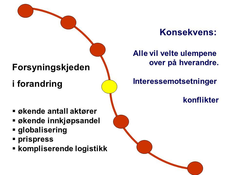 Direkte andre orientert kommunikasjon Direkte selv orientert kommunikasjon Indirekte selv orientert kommunikasjon Indirekte andre orientert kommunikasjon 1 2 4 3