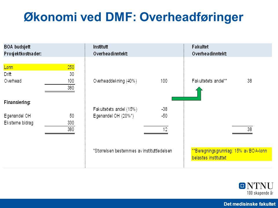 Det medisinske fakultet Økonomi ved DMF: Overheadføringer