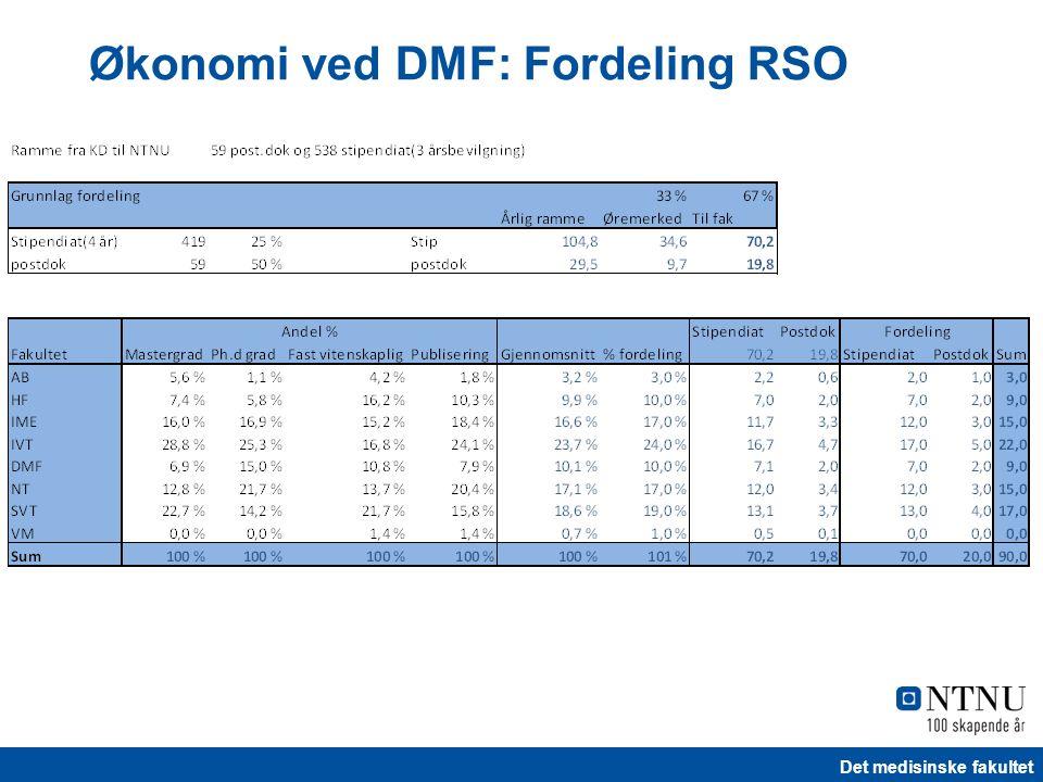 Det medisinske fakultet Økonomi ved DMF: Fordeling RSO