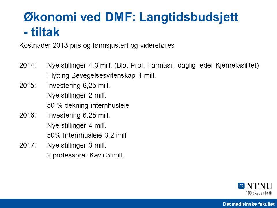 Det medisinske fakultet Kostnader 2013 pris og lønnsjustert og videreføres 2014: Nye stillinger 4,3 mill. (Bla. Prof. Farmasi, daglig leder Kjernefasi
