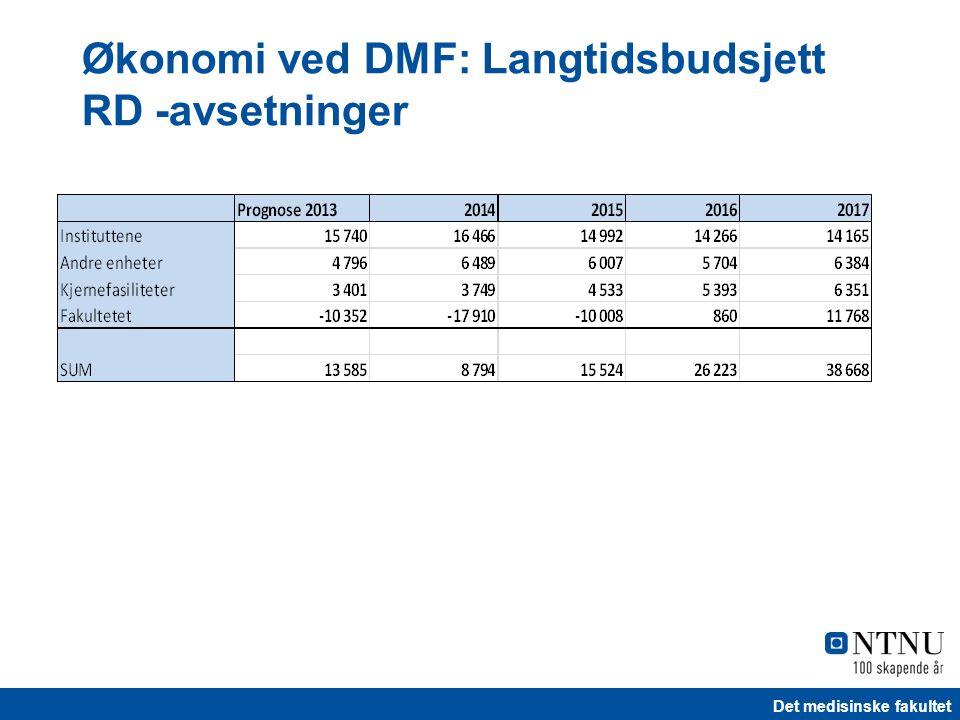 Det medisinske fakultet Økonomi ved DMF: Langtidsbudsjett RD -avsetninger