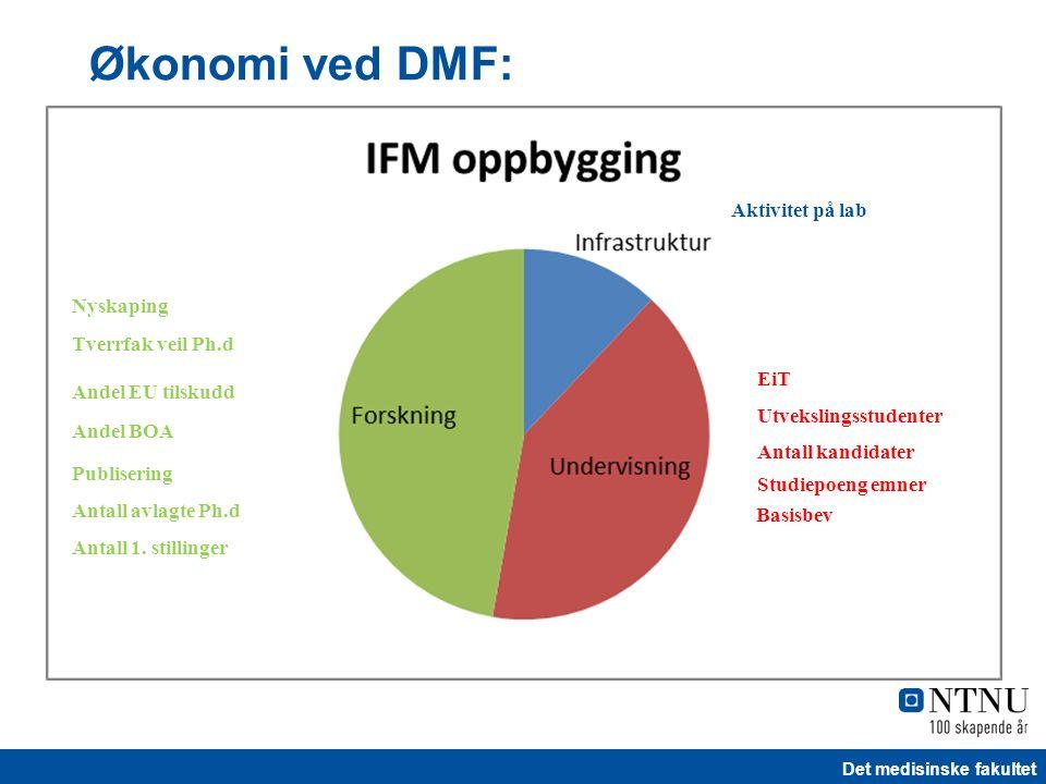 Det medisinske fakultet Økonomi ved DMF: Publisering Andel BOA Andel EU tilskudd Nyskaping Antall avlagte Ph.d Tverrfak veil Ph.d Studiepoeng emner An
