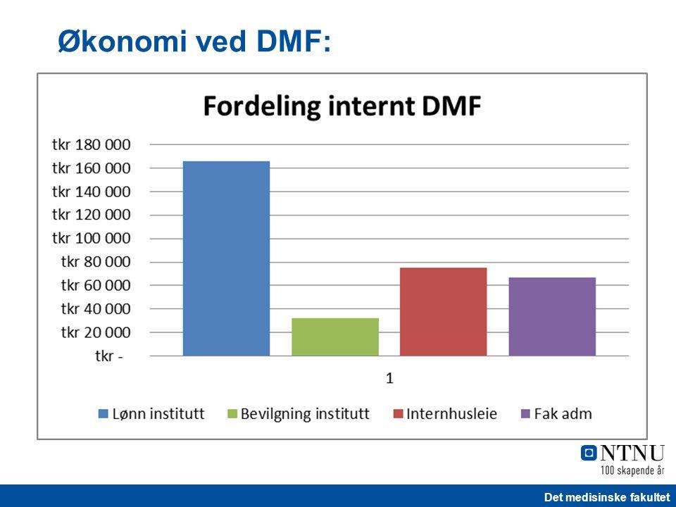 Det medisinske fakultet Økonomi ved DMF: