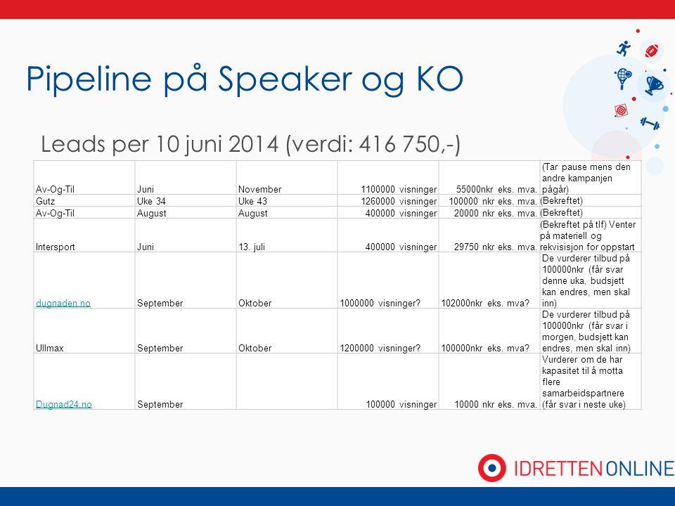 Pipeline på Speaker og KO Av-Og-TilJuniNovember1100000 visninger55000nkr eks. mva. (Tar pause mens den andre kampanjen pågår) GutzUke 34Uke 431260000