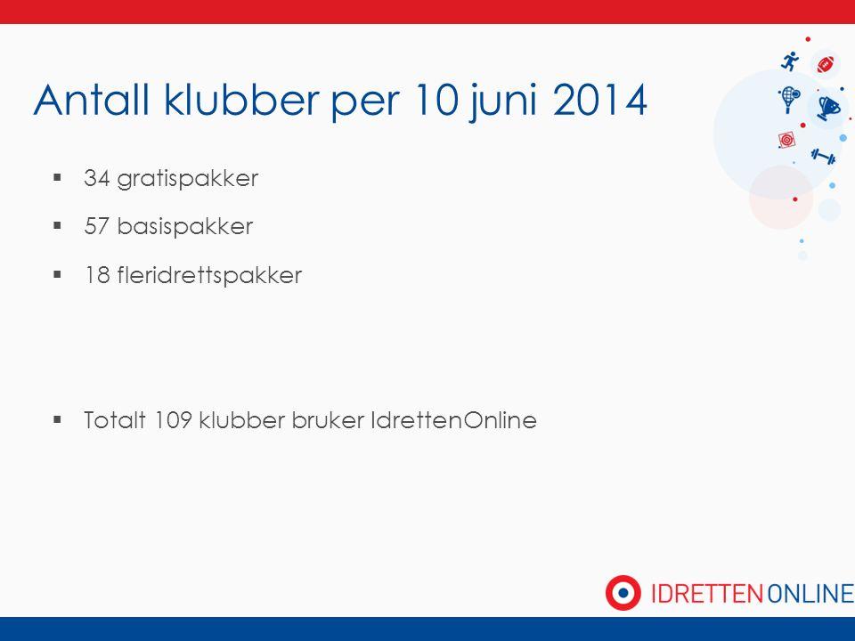 Antall klubber per 10 juni 2014  34 gratispakker  57 basispakker  18 fleridrettspakker  Totalt 109 klubber bruker IdrettenOnline