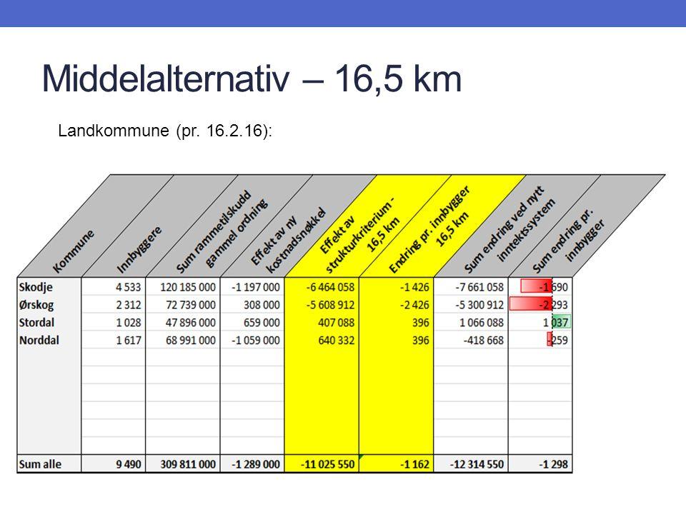 Middelalternativ – 16,5 km Landkommune (pr. 16.2.16):