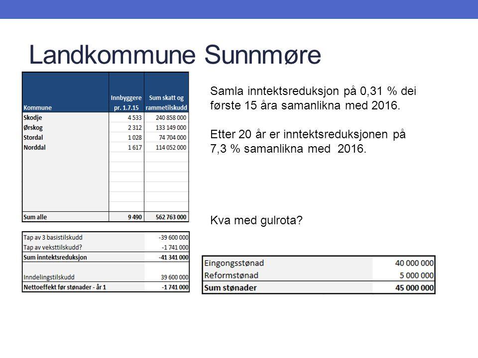 Landkommune Sunnmøre Samla inntektsreduksjon på 0,31 % dei første 15 åra samanlikna med 2016.