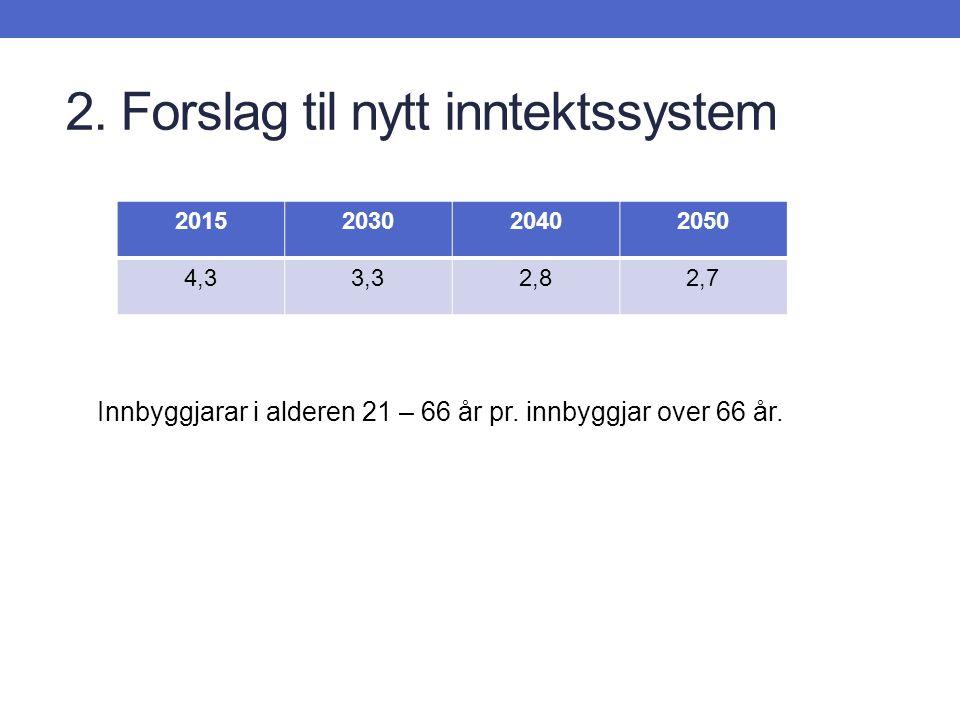 2. Forslag til nytt inntektssystem 2015203020402050 4,33,32,82,7 Innbyggjarar i alderen 21 – 66 år pr. innbyggjar over 66 år.