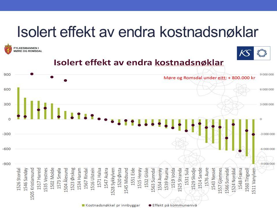 Isolert effekt av endra kostnadsnøklar