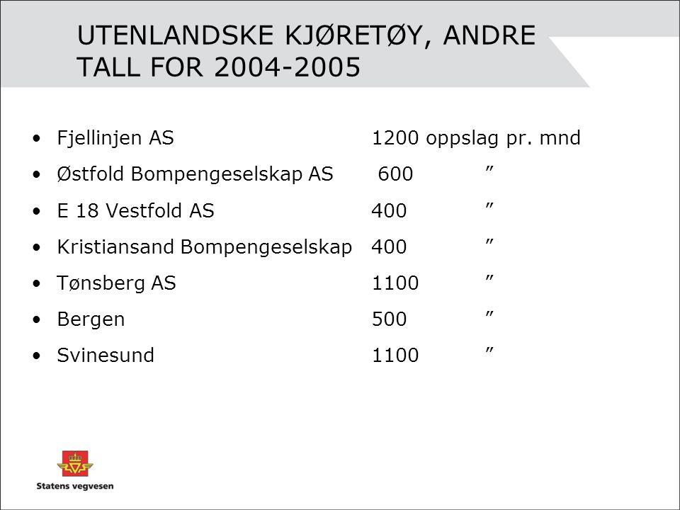 UTENLANDSKE KJØRETØY, ANDRE TALL FOR 2004-2005 Fjellinjen AS1200 oppslag pr.