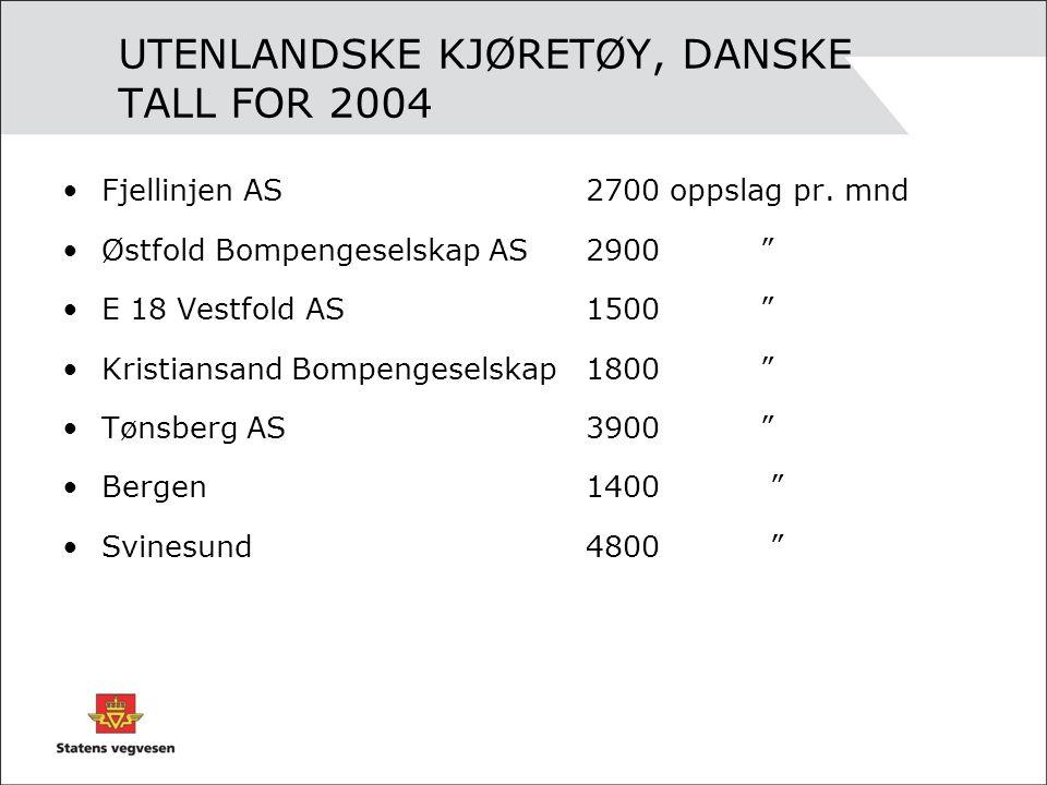 UTENLANDSKE KJØRETØY, DANSKE TALL FOR 2004 Fjellinjen AS2700 oppslag pr.