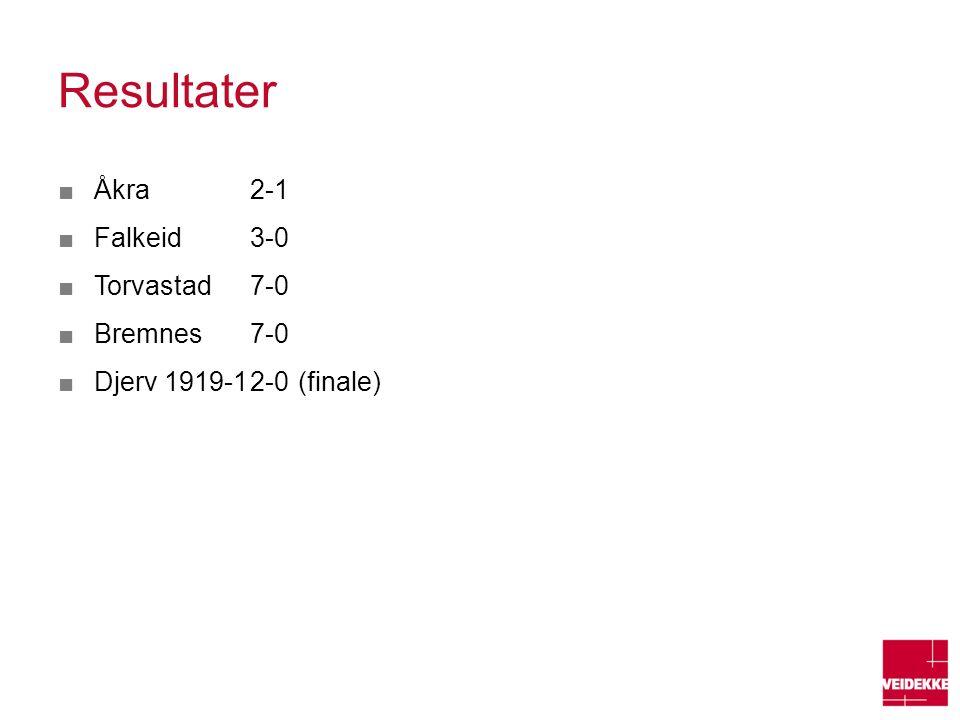 Resultater ■Åkra2-1 ■Falkeid3-0 ■Torvastad7-0 ■Bremnes7-0 ■Djerv 1919-12-0(finale)