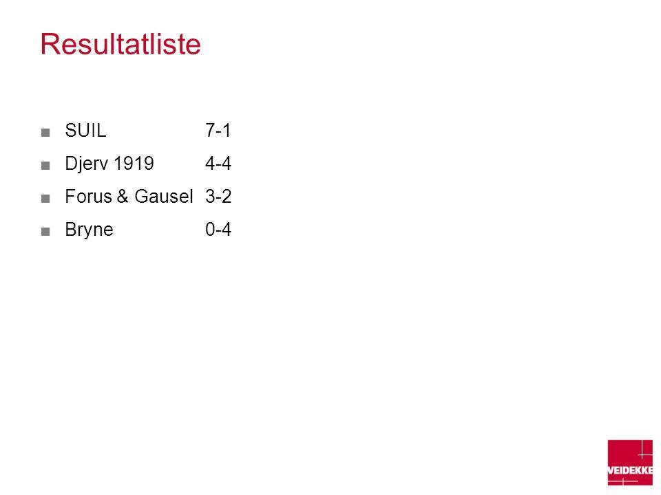 Resultatliste ■SUIL7-1 ■Djerv 19194-4 ■Forus & Gausel3-2 ■Bryne0-4